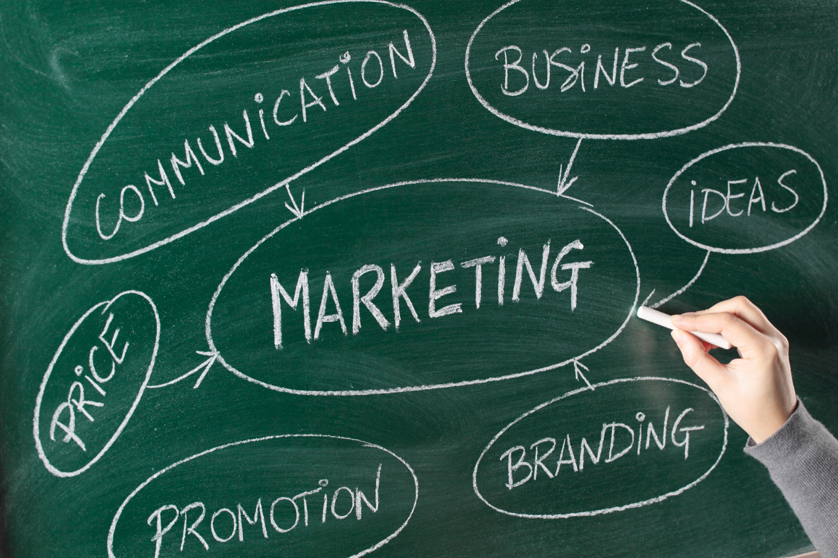 Understanding marketing in Pattaya